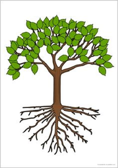 Short essay on importance of planting trees I need help